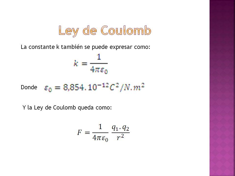 Ley de Coulomb La constante k también se puede expresar como: Donde