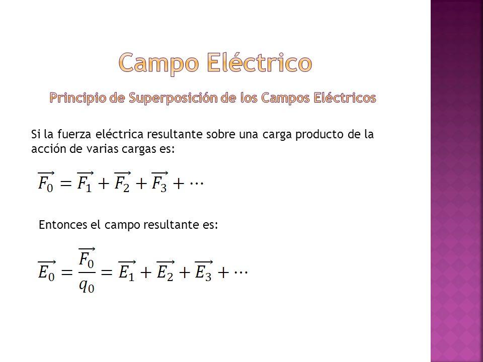 Principio de Superposición de los Campos Eléctricos