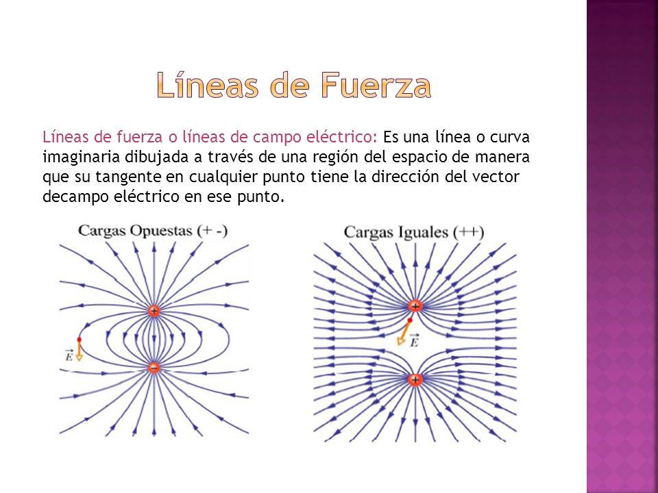 Líneas de Fuerza