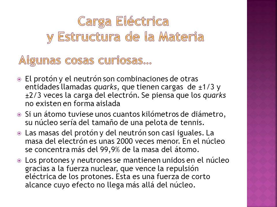 Carga Eléctrica y Estructura de la Materia