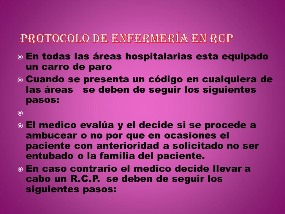 Protocolo de enfermería en rcp