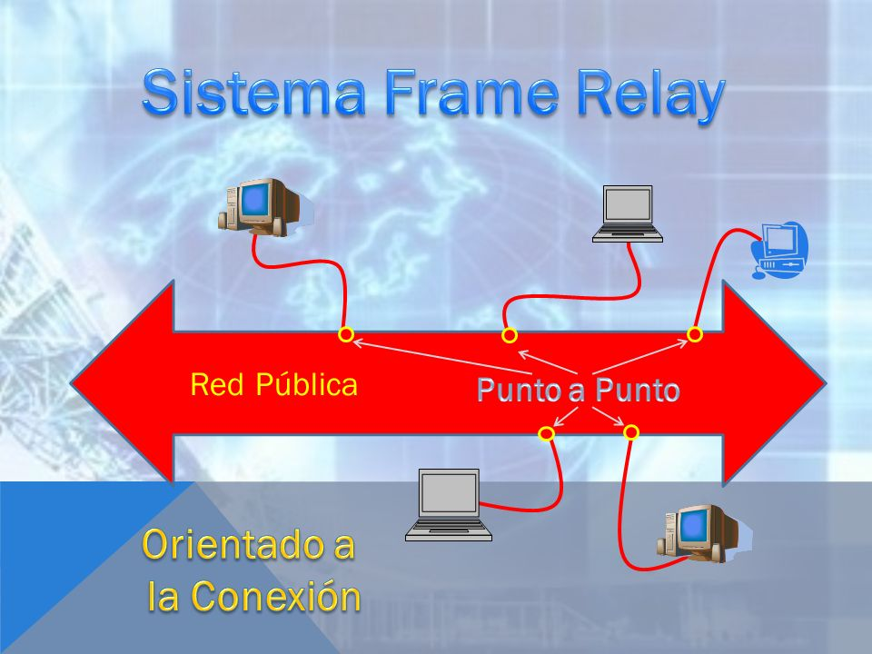 Sistema Frame Relay Red Pública Punto a Punto Orientado a la Conexión