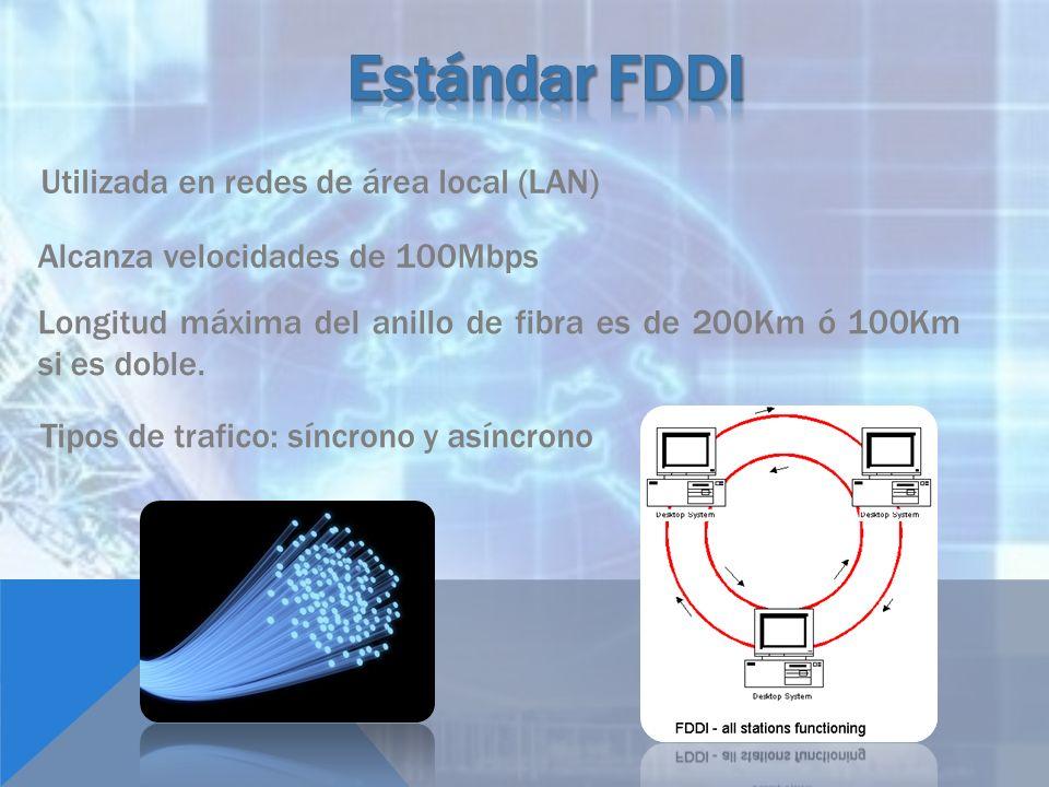 Estándar FDDI Utilizada en redes de área local (LAN)