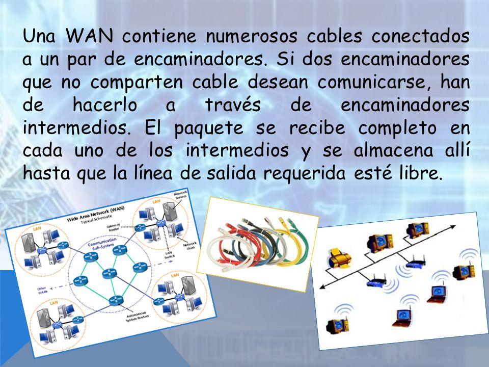 Una WAN contiene numerosos cables conectados a un par de encaminadores