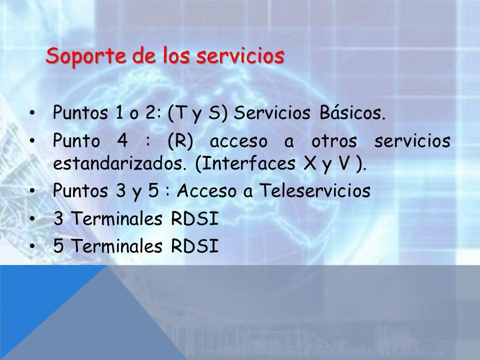Soporte de los servicios