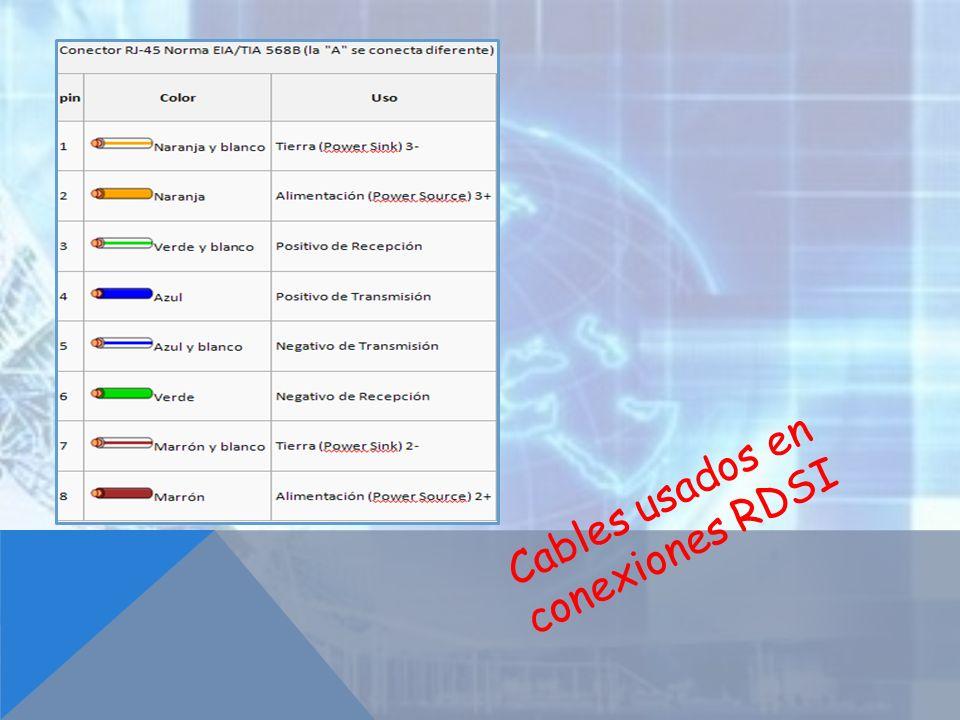 Cables usados en conexiones RDSI