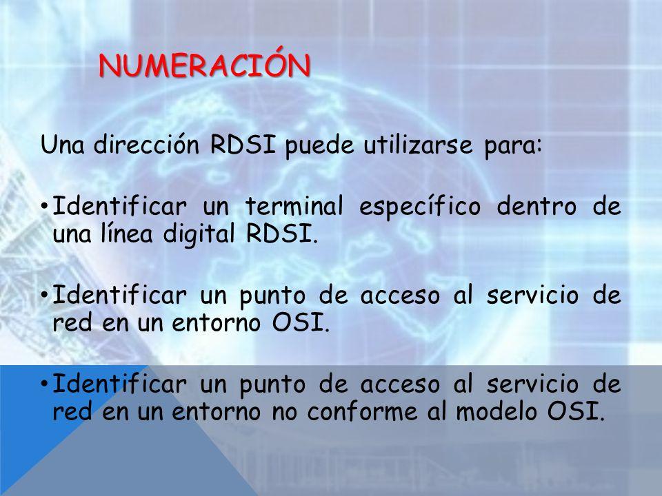 NUMERACIÓN Una dirección RDSI puede utilizarse para: