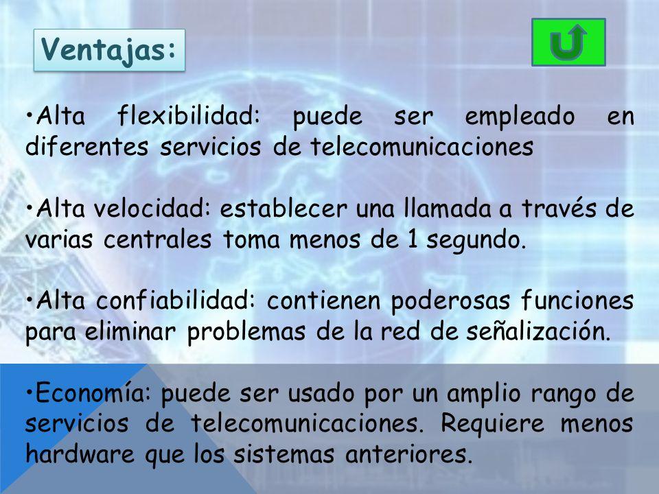 Ventajas: Alta flexibilidad: puede ser empleado en diferentes servicios de telecomunicaciones.