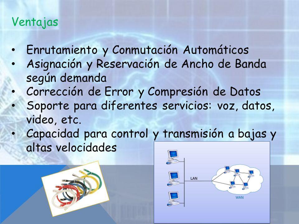 Ventajas Enrutamiento y Conmutación Automáticos. Asignación y Reservación de Ancho de Banda según demanda.