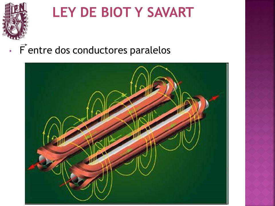 LEY DE BIOT Y SAVART F entre dos conductores paralelos