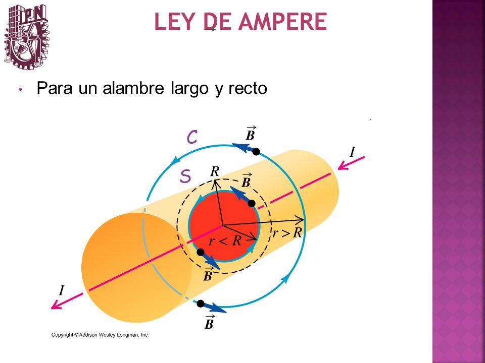 LEY DE AMPERE Para un alambre largo y recto C S