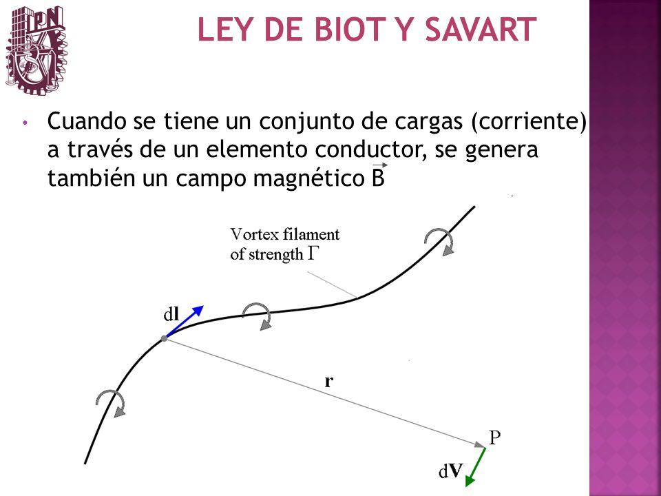 LEY DE BIOT Y SAVART Cuando se tiene un conjunto de cargas (corriente) a través de un elemento conductor, se genera también un campo magnético B.