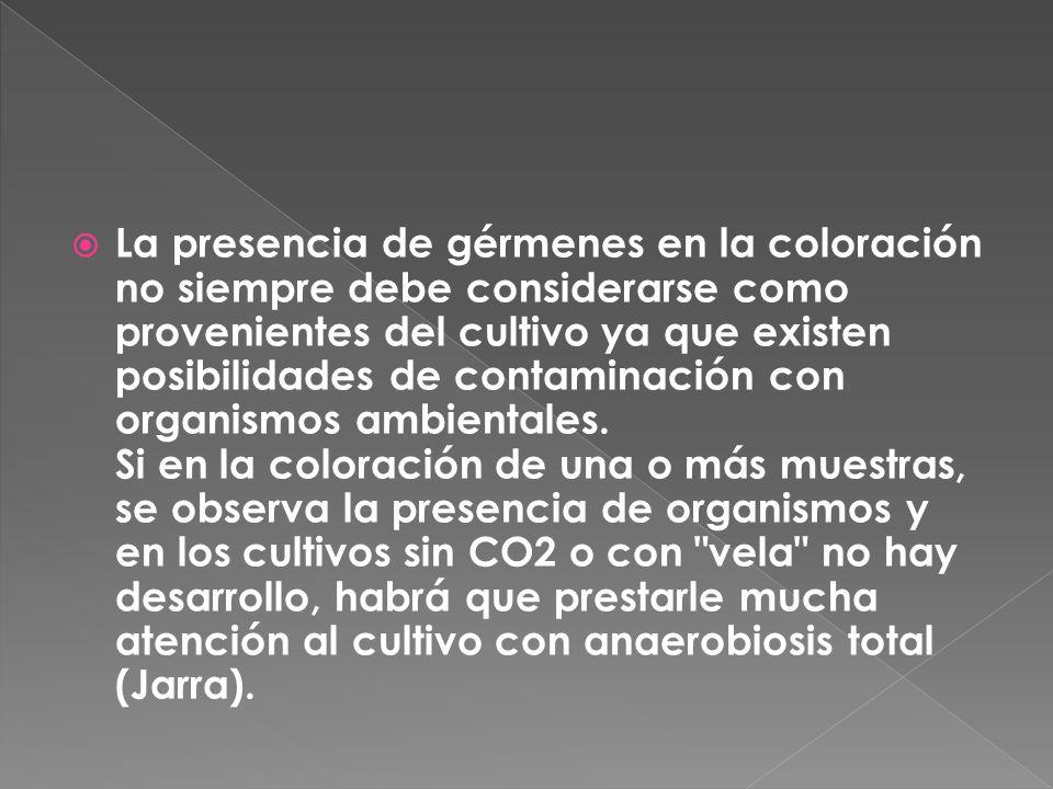La presencia de gérmenes en la coloración no siempre debe considerarse como provenientes del cultivo ya que existen posibilidades de contaminación con organismos ambientales.
