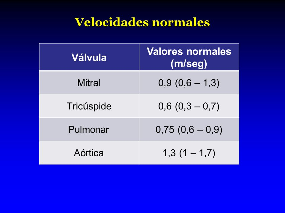 Valores normales (m/seg)