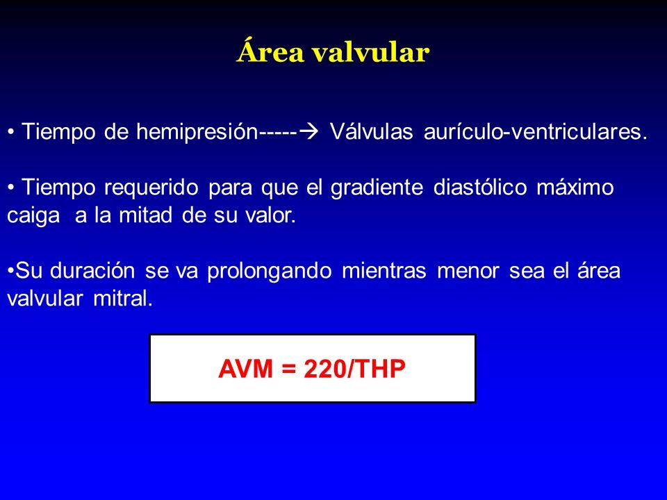 Área valvular AVM = 220/THP