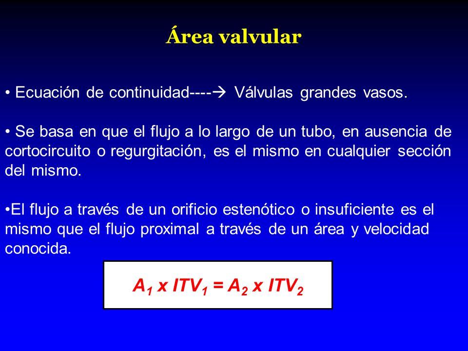 Área valvular A1 x ITV1 = A2 x ITV2