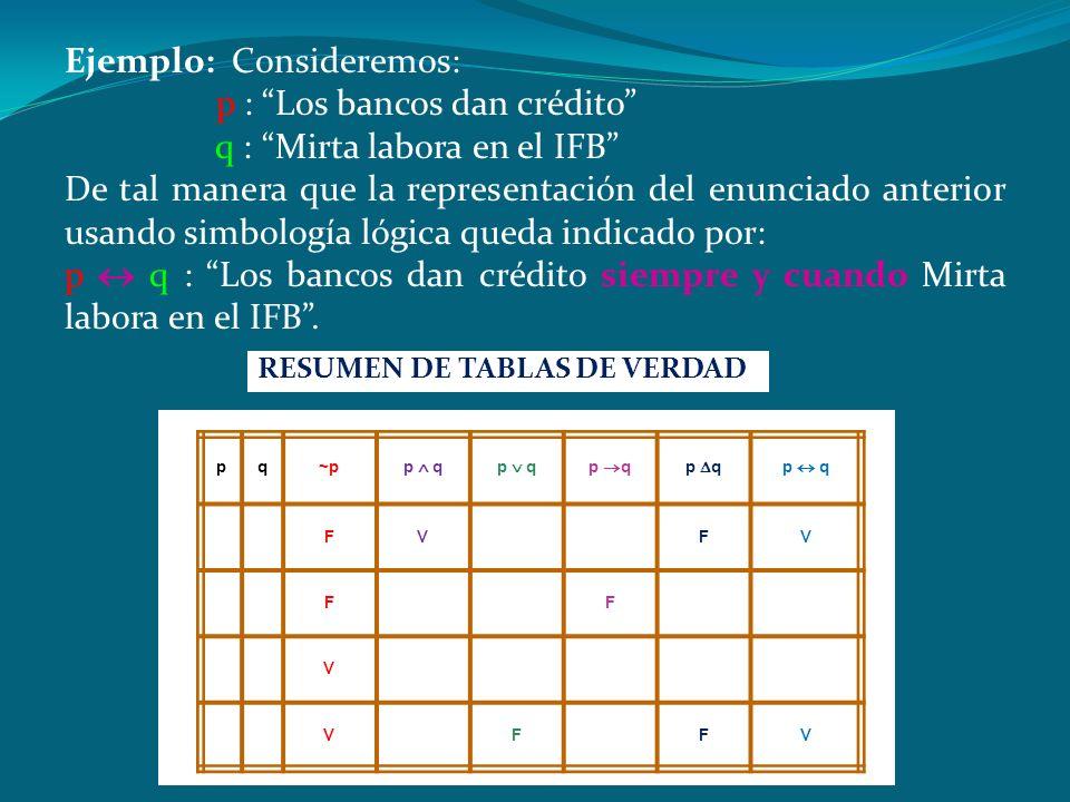Ejemplo: Consideremos: p : Los bancos dan crédito
