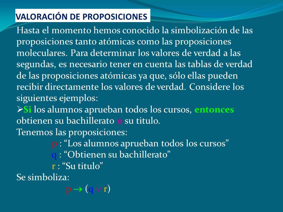 VALORACIÓN DE PROPOSICIONES