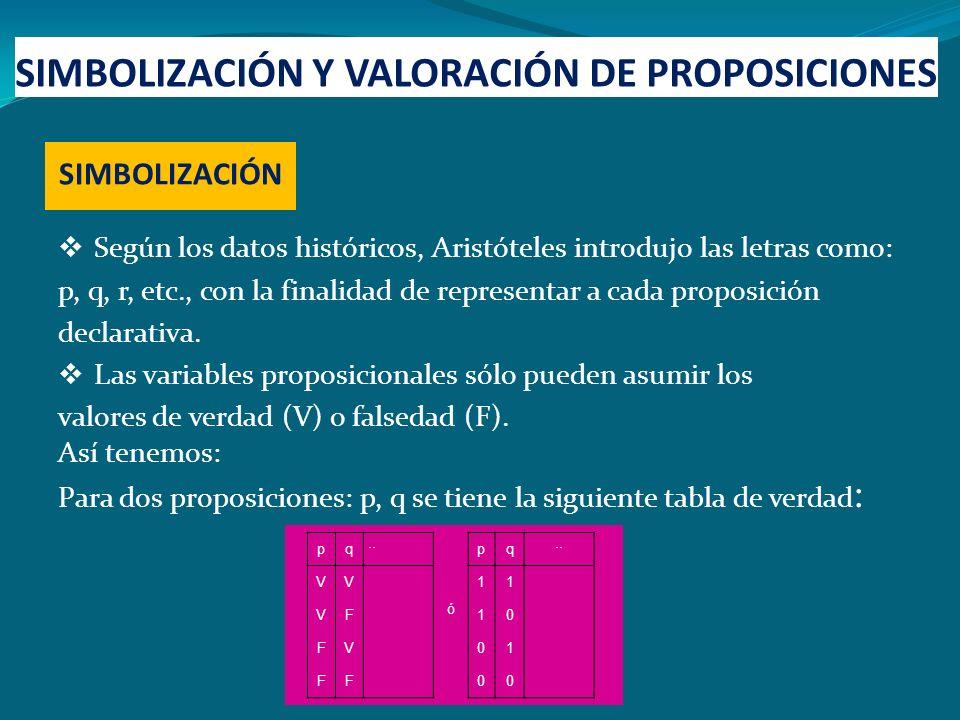 SIMBOLIZACIÓN Y VALORACIÓN DE PROPOSICIONES