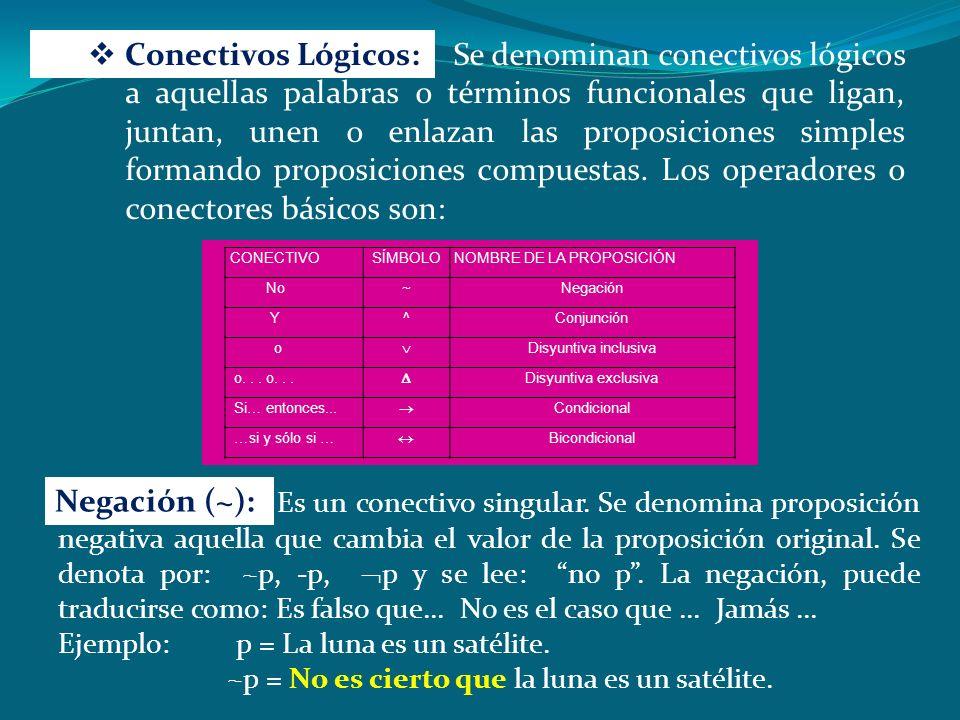 Conectivos Lógicos: