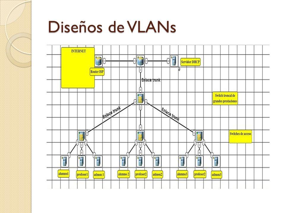 Diseños de VLANs