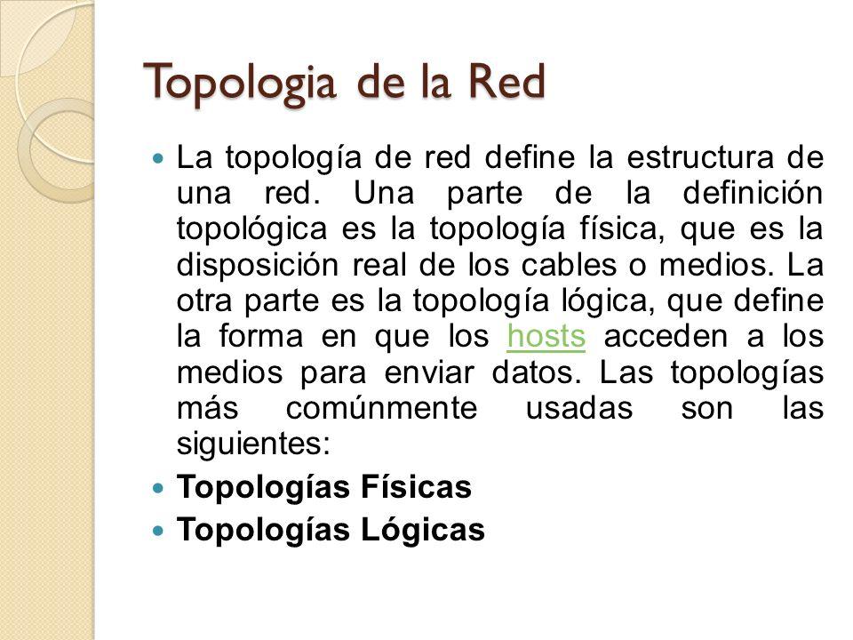 Topologia de la Red
