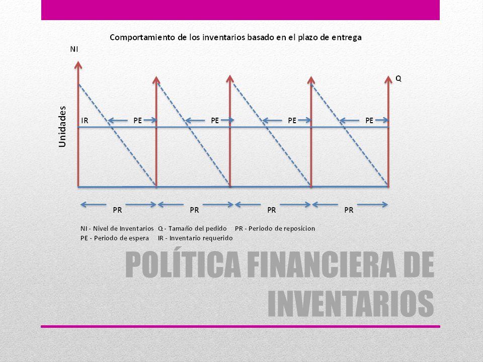 POLÍTICA FINANCIERA DE INVENTARIOS