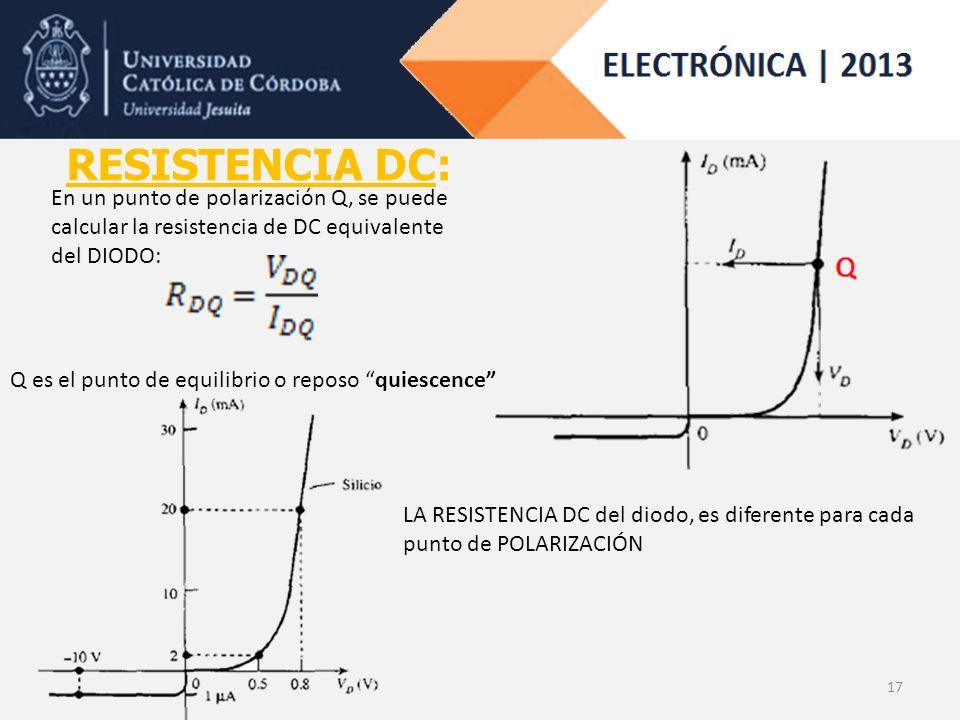 RESISTENCIA DC: En un punto de polarización Q, se puede calcular la resistencia de DC equivalente del DIODO: