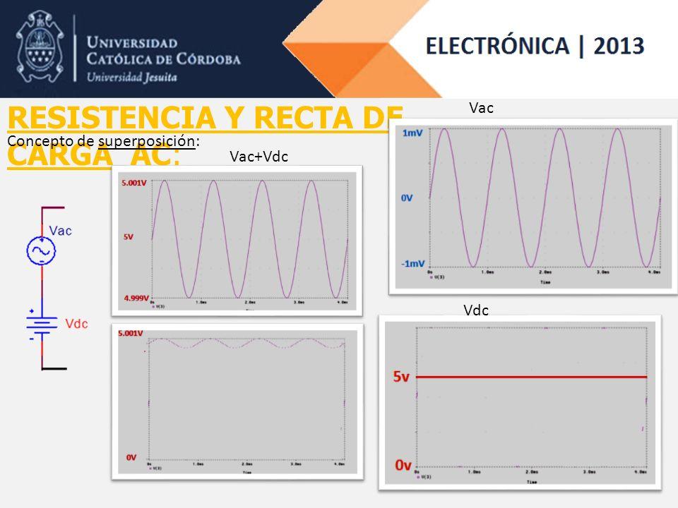 RESISTENCIA Y RECTA DE CARGA AC: