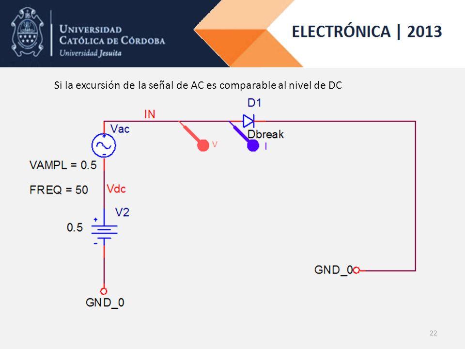 Si la excursión de la señal de AC es comparable al nivel de DC