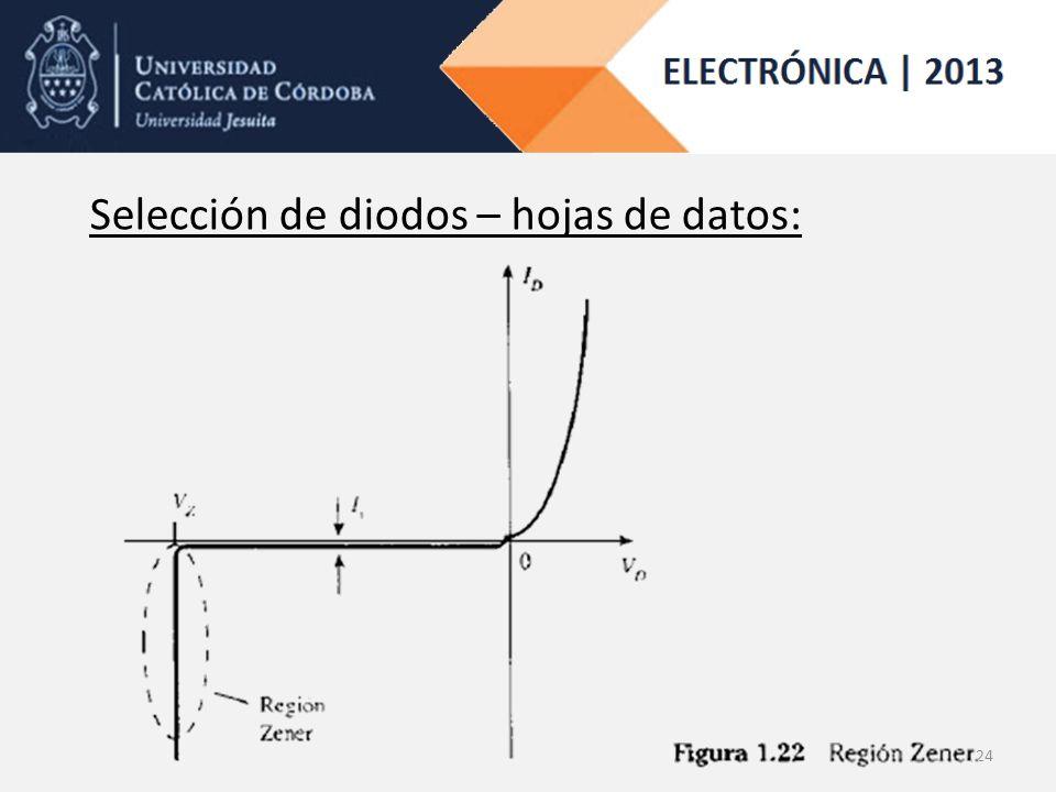 Selección de diodos – hojas de datos: