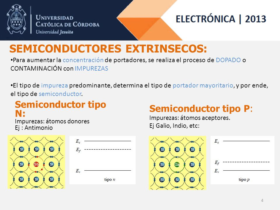 SEMICONDUCTORES EXTRINSECOS: