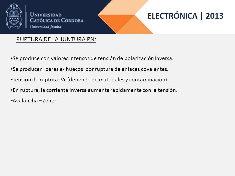 RUPTURA DE LA JUNTURA PN: