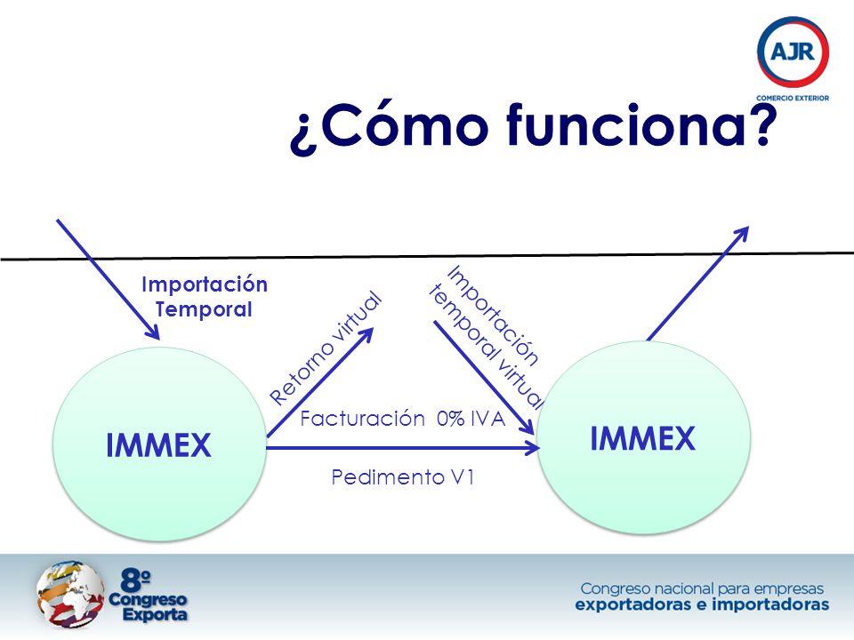 ¿Cómo funciona IMMEX IMMEX Importación Temporal