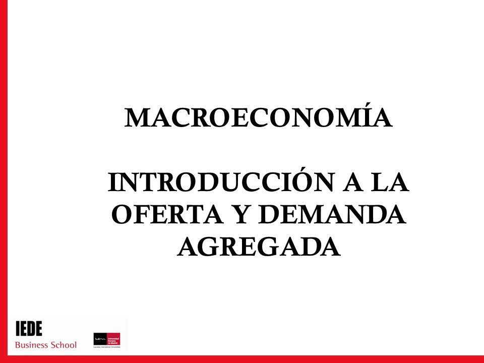Macroeconomía introducción a la OFERTA Y DEMANDA AGREGADA