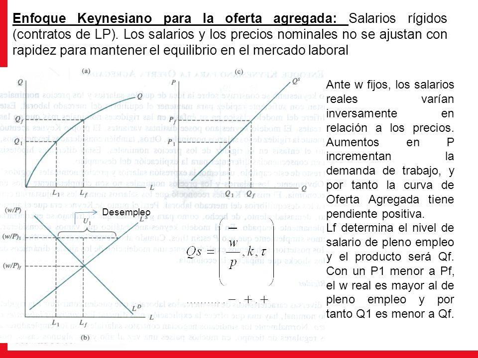 Enfoque Keynesiano para la oferta agregada: Salarios rígidos (contratos de LP). Los salarios y los precios nominales no se ajustan con rapidez para mantener el equilibrio en el mercado laboral