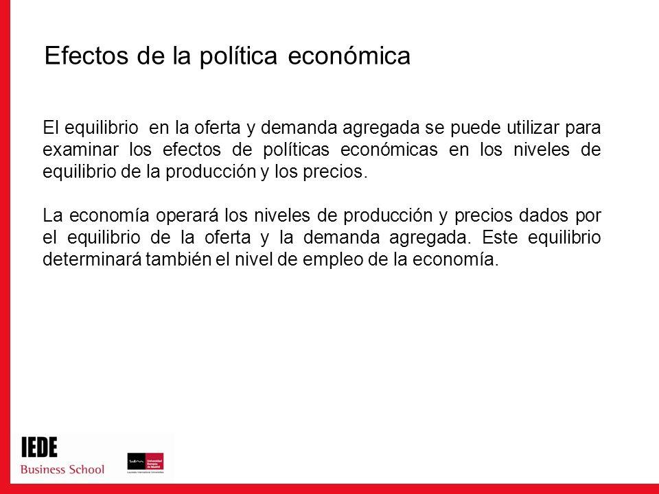 Efectos de la política económica