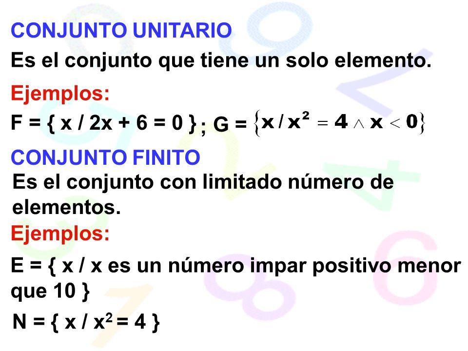 CONJUNTO UNITARIO Es el conjunto que tiene un solo elemento. Ejemplos: F = { x / 2x + 6 = 0 } ; G =