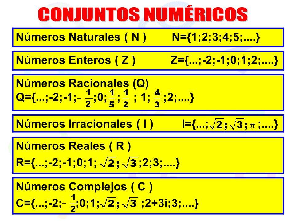 CONJUNTOS NUMÉRICOS Números Naturales ( N ) N={1;2;3;4;5;....}