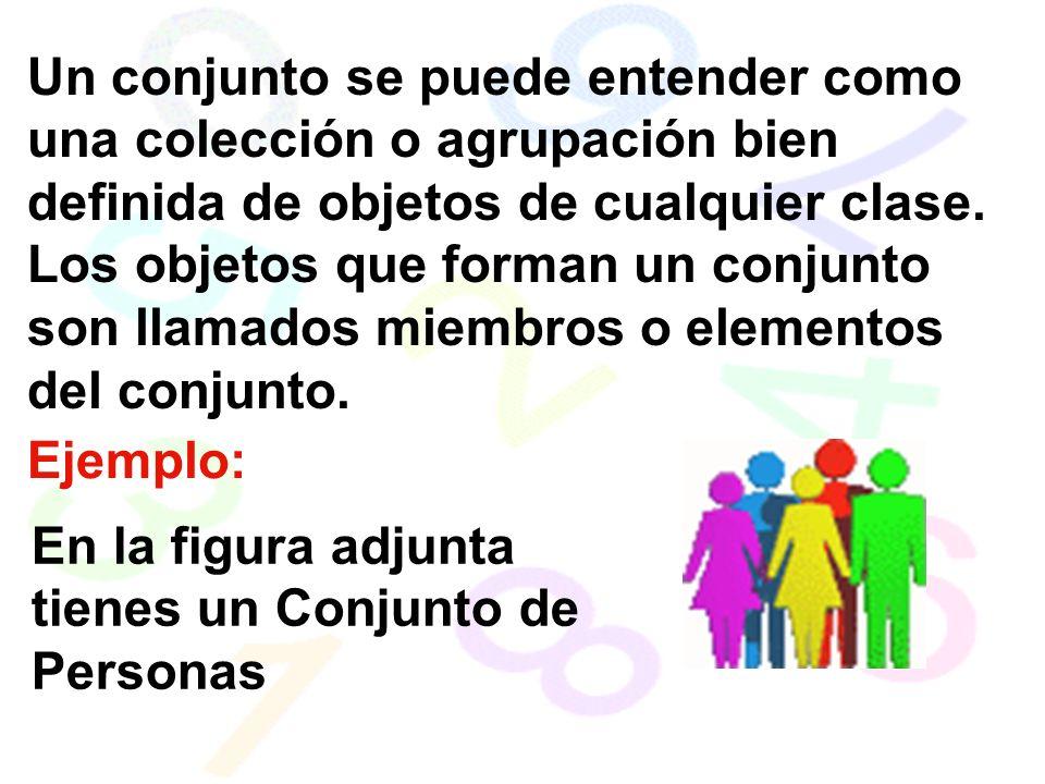 Un conjunto se puede entender como una colección o agrupación bien definida de objetos de cualquier clase. Los objetos que forman un conjunto son llamados miembros o elementos del conjunto.