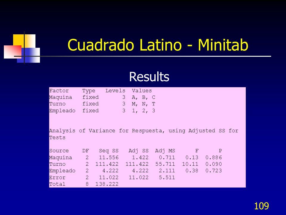 Cuadrado Latino - Minitab
