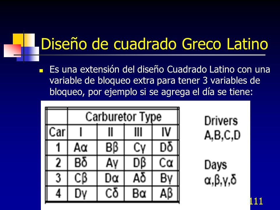 Diseño de cuadrado Greco Latino