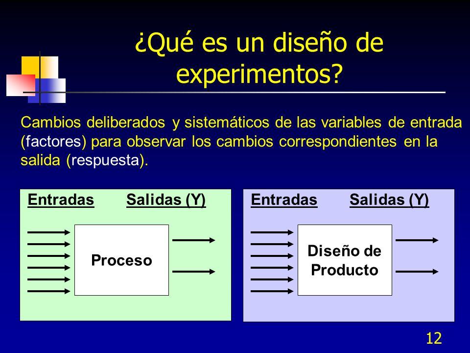 ¿Qué es un diseño de experimentos