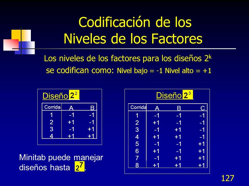 Codificación de los Niveles de los Factores