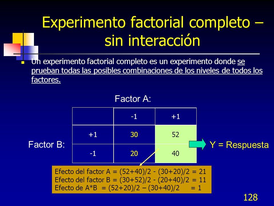 Experimento factorial completo – sin interacción