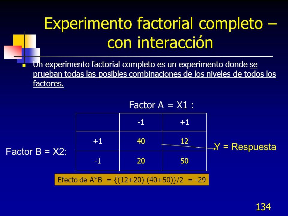 Experimento factorial completo – con interacción