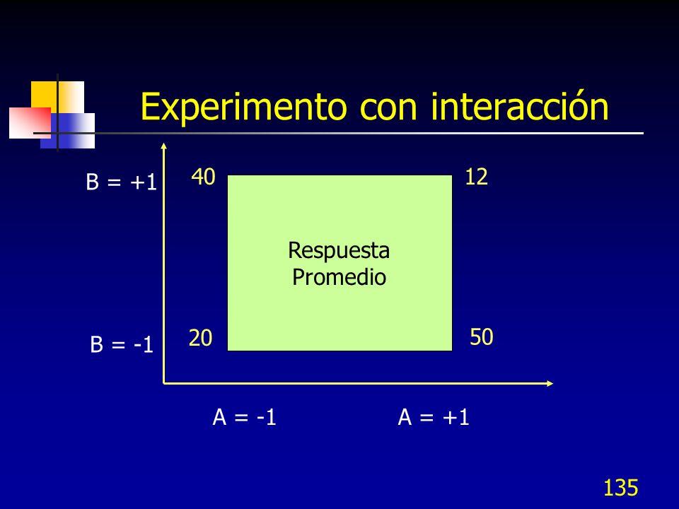 Experimento con interacción