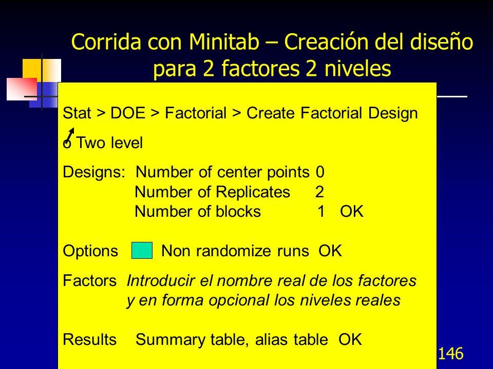 Corrida con Minitab – Creación del diseño para 2 factores 2 niveles