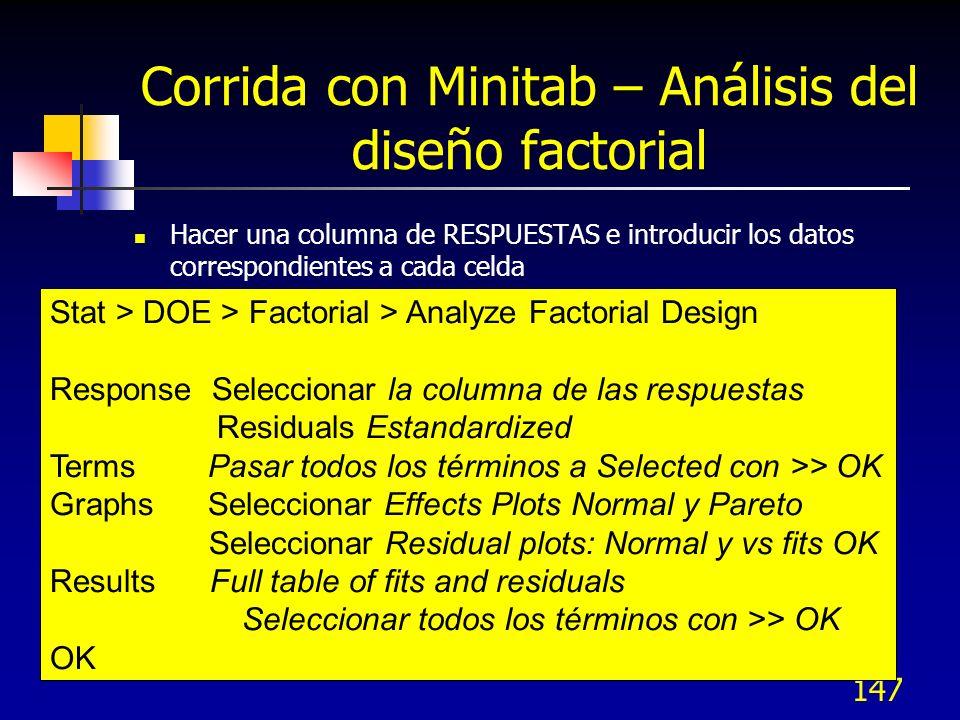 Corrida con Minitab – Análisis del diseño factorial