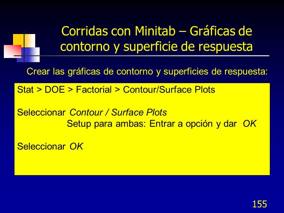 Corridas con Minitab – Gráficas de contorno y superficie de respuesta